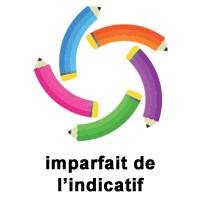 Le Verbe Remplir A L Imparfait De L Indicatif Exercice De Francais Ce2